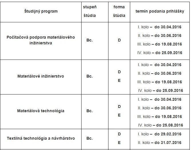 FPT Púchov