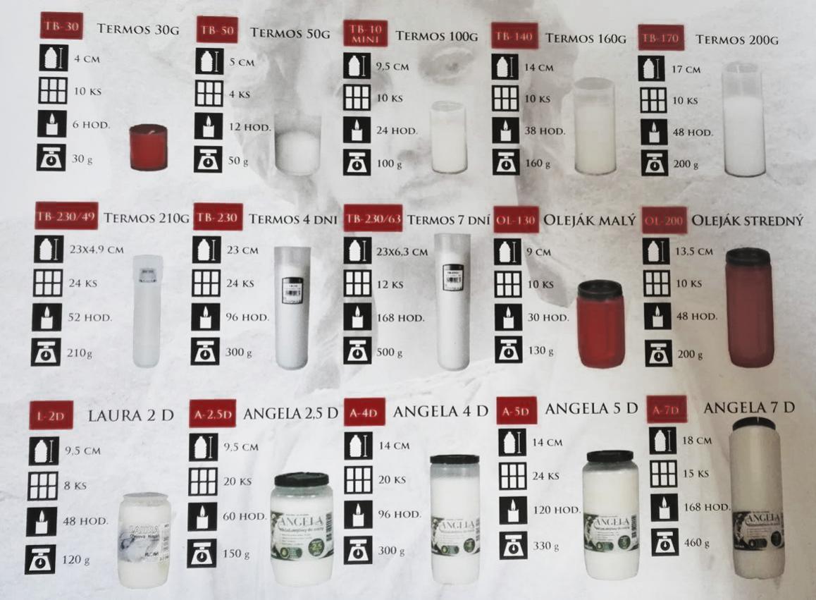 predaj kahancov organix nitra