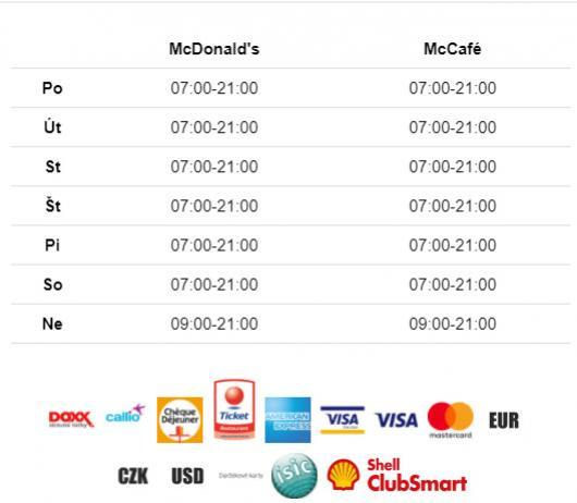 Otváracie hodiny McDonalds a McCafé