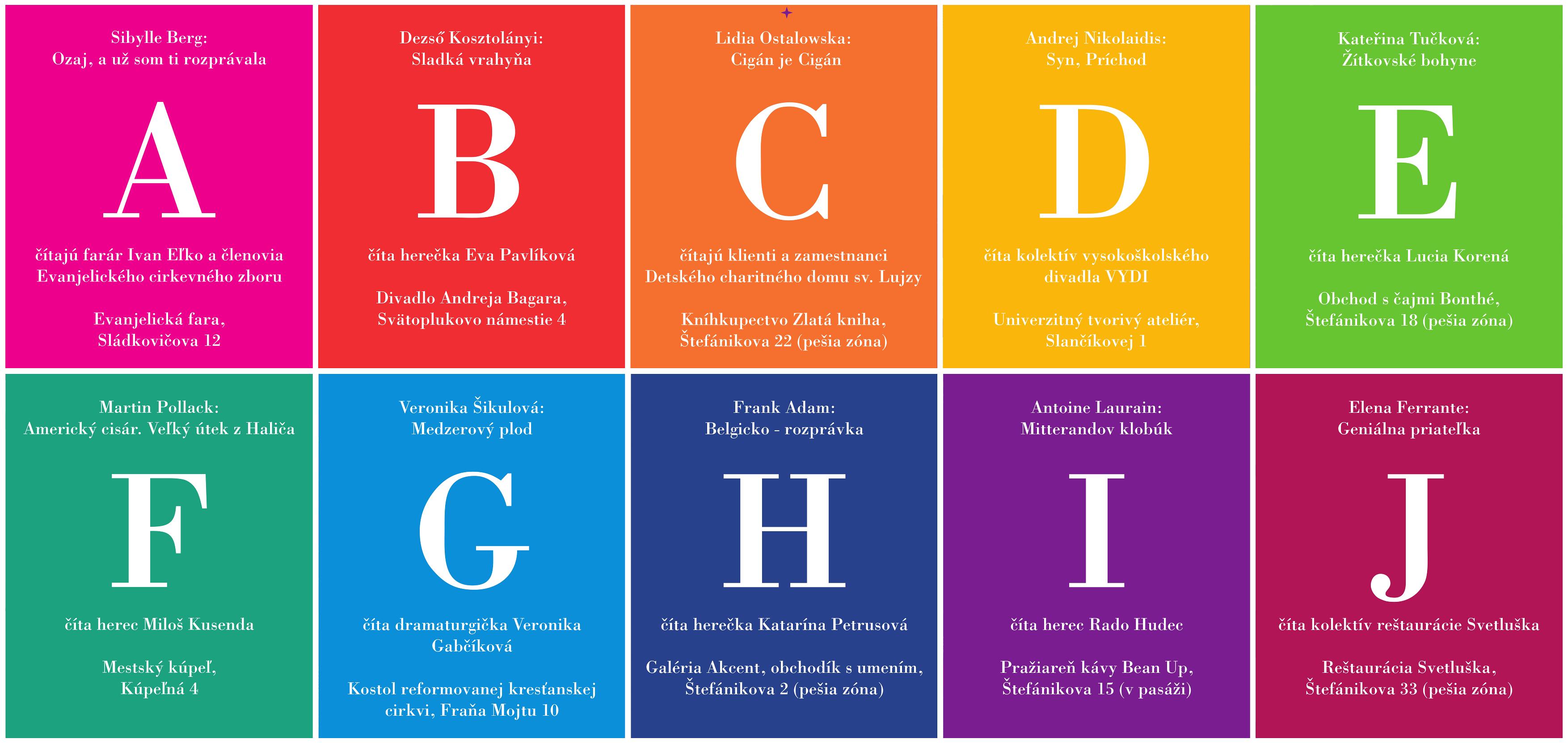 6afd88a3f Príďte objaviť nové knihy na miesta, kde by ste ich bežne nehľadali. S  knihou sa stretnete na plavárni, v obchode, v pražiarni kávy, v  reštaurácii, na fare, ...